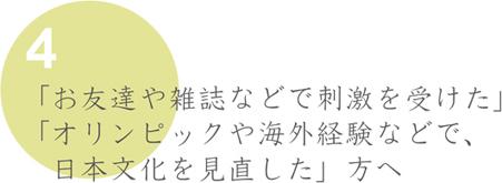 「お友達や雑誌などで刺激を受けた」「オリンピックや海外経験などで日本文化を見直した」方へ